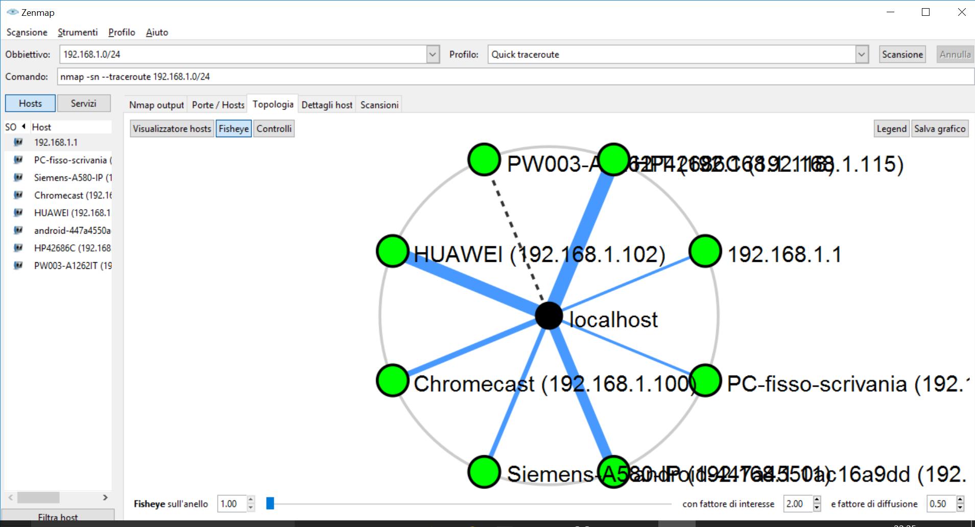 Nmap tutorial: How to Use nmap and ZenMap - ICTShore com
